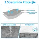 Husa Prelata Protectie Exterioara Dacia Duster 2008-2020 impermeabila si antizgariere